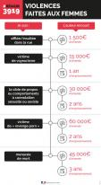 Infographie-sanctions_imagelarge